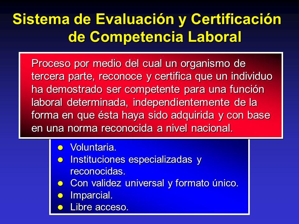 l Voluntaria. l Instituciones especializadas y reconocidas. l Con validez universal y formato único. l Imparcial. l Libre acceso. Proceso por medio de