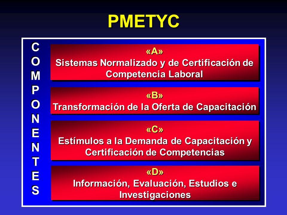 PMETYC COMPONENTESCOMPONENTES COMPONENTESCOMPONENTES «C» Estímulos a la Demanda de Capacitación y Certificación de Competencias «A» Sistemas Normaliza