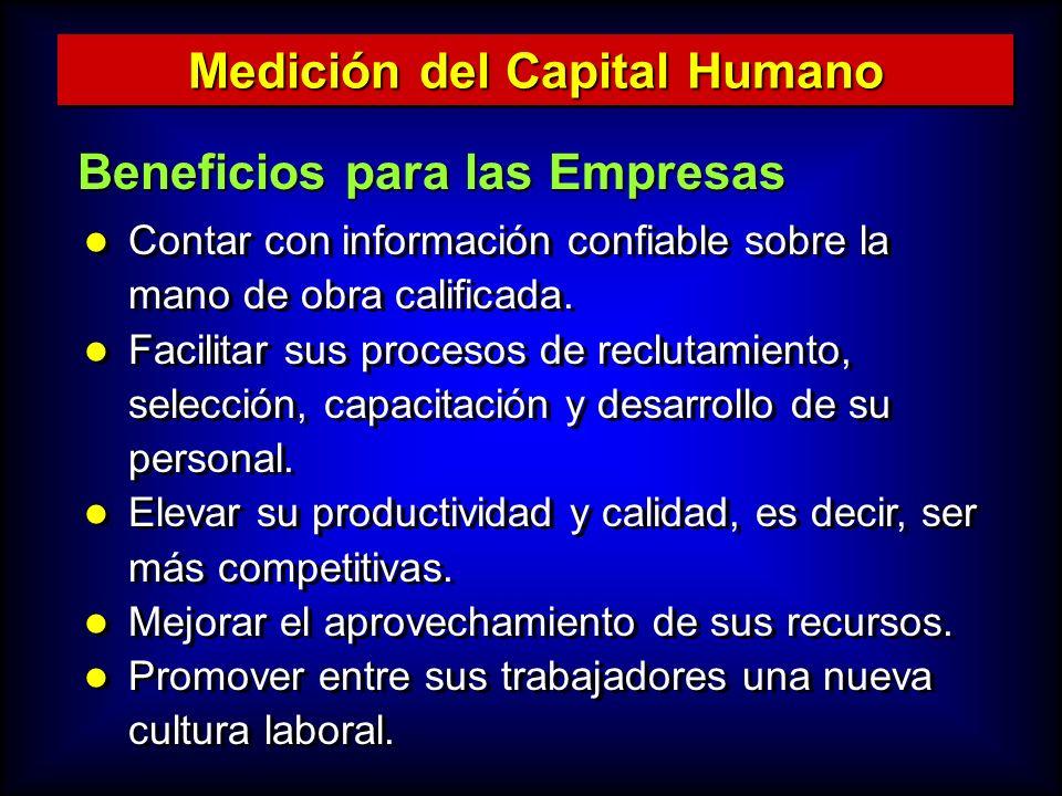Consejo de Normalización y Certificación de Competencia Laboral Internet: http://www.conocer.org.mx e-mail: info@conocer.org.mx Domicilio: Av.