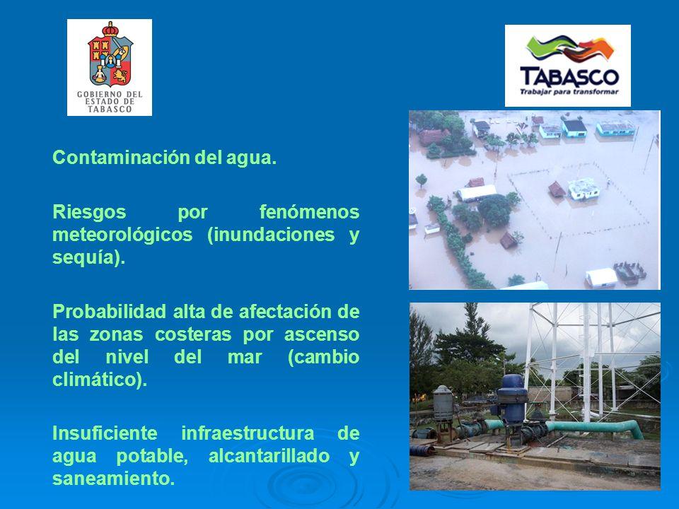 Contaminación del agua. Riesgos por fenómenos meteorológicos (inundaciones y sequía).