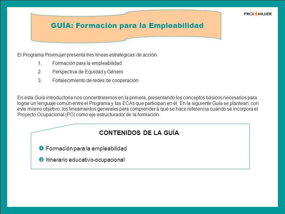 GUÍA: Formación para la Empleabilidad CONTENIDOS DE LA GUÍA Formación para la empleabilidad Itinerario educativo-ocupacional El Programa Proimujer pre