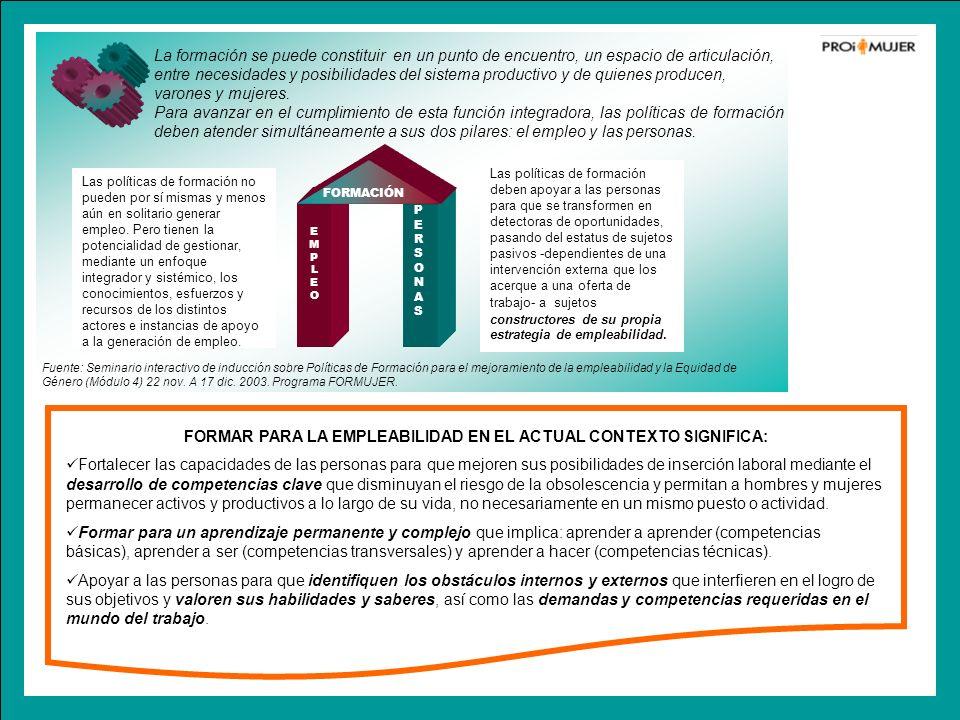 FORMAR PARA LA EMPLEABILIDAD EN EL ACTUAL CONTEXTO SIGNIFICA: Fortalecer las capacidades de las personas para que mejoren sus posibilidades de inserci