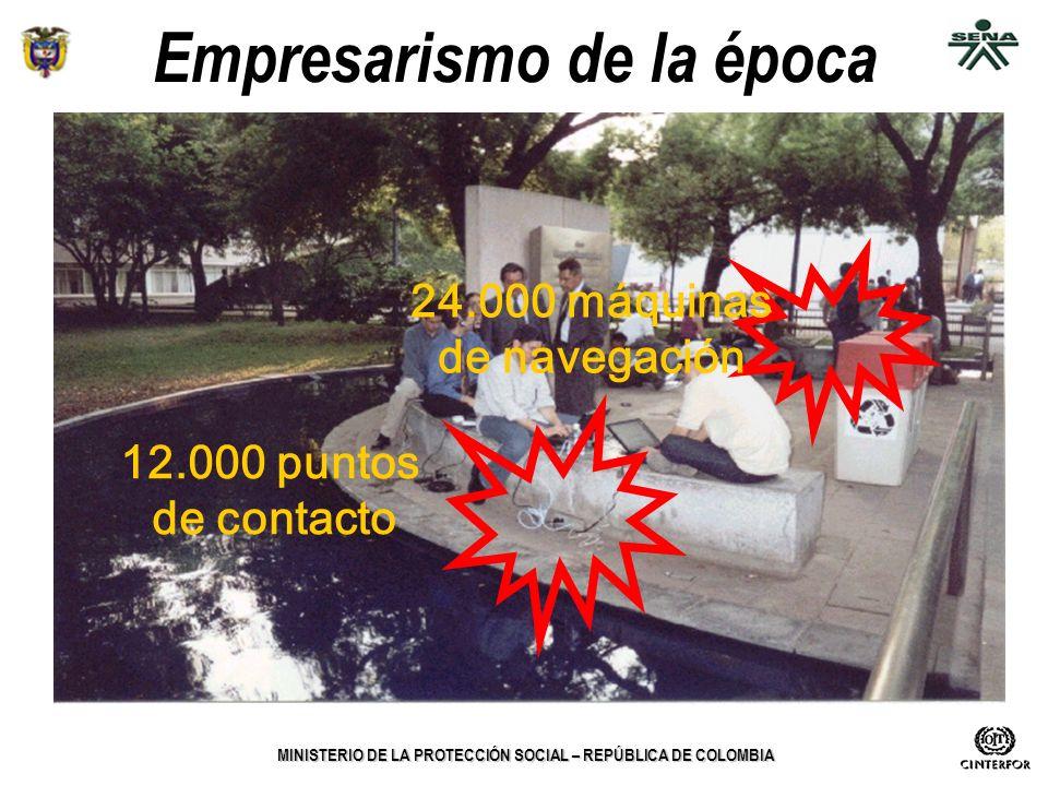 MINISTERIO DE LA PROTECCIÓN SOCIAL – REPÚBLICA DE COLOMBIA 12.000 puntos de contacto 24.000 máquinas de navegación Empresarismo de la época