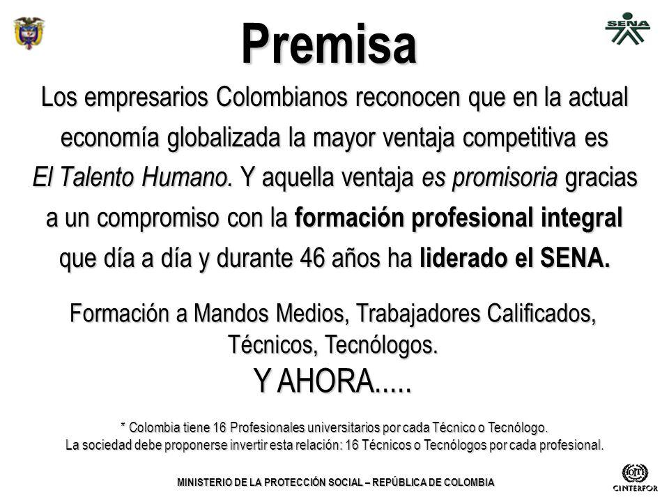 MINISTERIO DE LA PROTECCIÓN SOCIAL – REPÚBLICA DE COLOMBIA Premisa Los empresarios Colombianos reconocen que en la actual economía globalizada la mayo