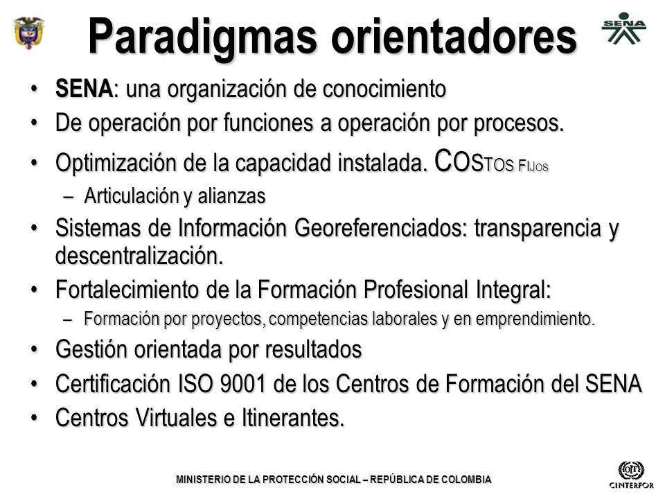 MINISTERIO DE LA PROTECCIÓN SOCIAL – REPÚBLICA DE COLOMBIA Paradigmas orientadores SENA : una organización de conocimiento SENA : una organización de