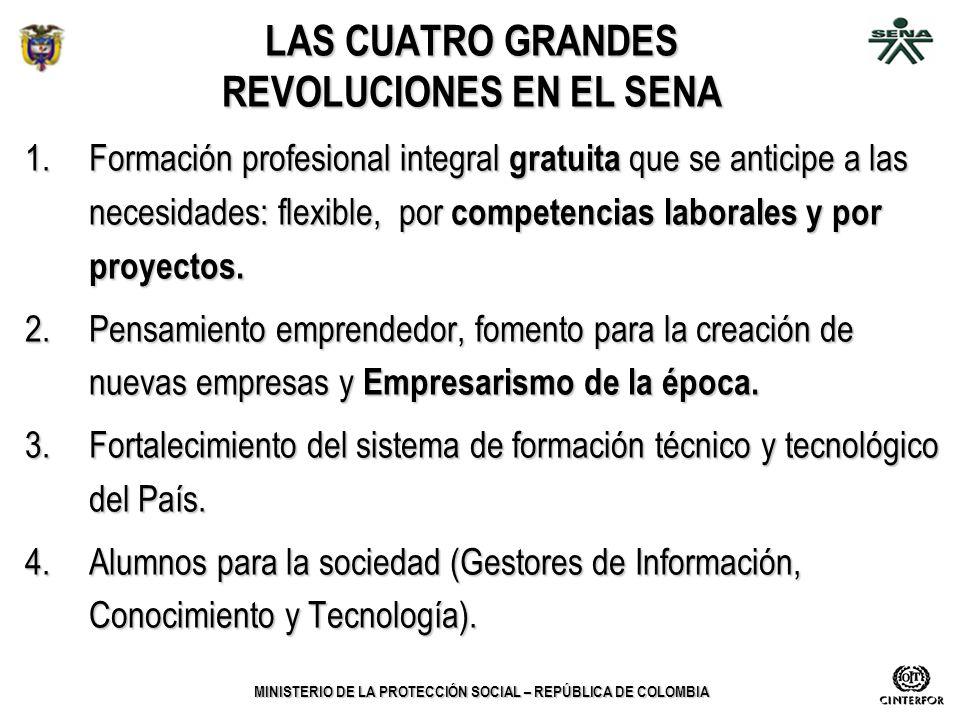 MINISTERIO DE LA PROTECCIÓN SOCIAL – REPÚBLICA DE COLOMBIA LAS CUATRO GRANDES REVOLUCIONES EN EL SENA 1.Formación profesional integral gratuita que se