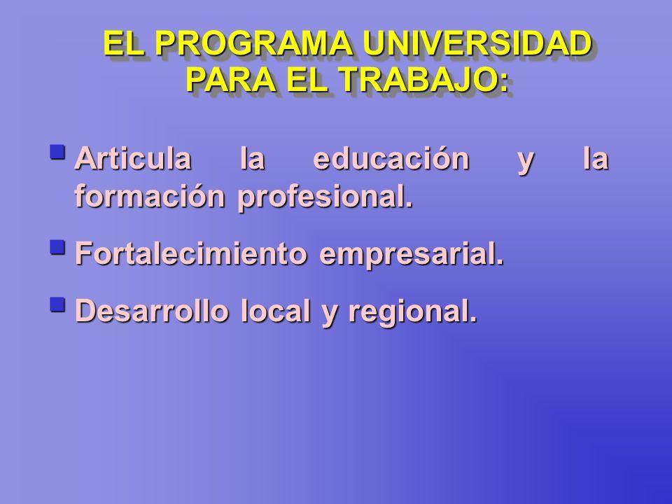 EL PROGRAMA UNIVERSIDAD PARA EL TRABAJO: Articula la educación y la formación profesional. Articula la educación y la formación profesional. Fortaleci