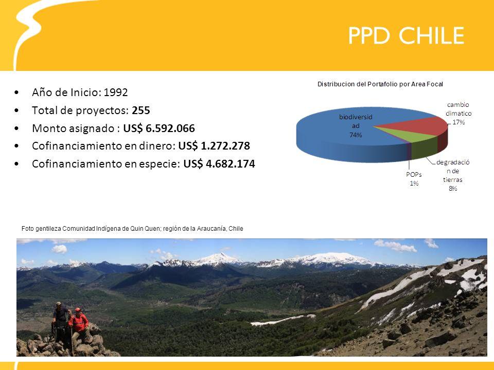 PPD CHILE Año de Inicio: 1992 Total de proyectos: 255 Monto asignado : US$ 6.592.066 Cofinanciamiento en dinero: US$ 1.272.278 Cofinanciamiento en esp