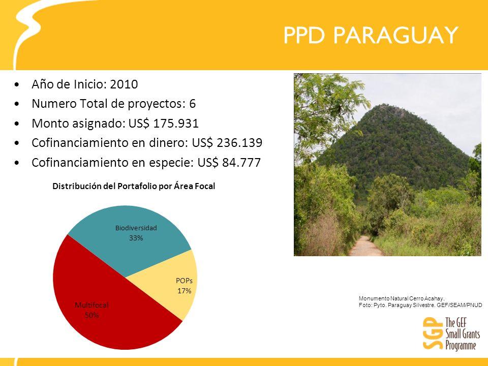 PPD PARAGUAY Año de Inicio: 2010 Numero Total de proyectos: 6 Monto asignado: US$ 175.931 Cofinanciamiento en dinero: US$ 236.139 Cofinanciamiento en