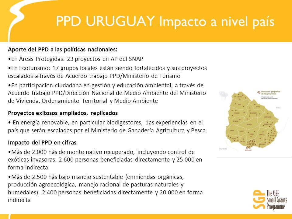 PPD URUGUAY Impacto a nivel país Aporte del PPD a las políticas nacionales: En Áreas Protegidas: 23 proyectos en AP del SNAP En Ecoturismo: 17 grupos
