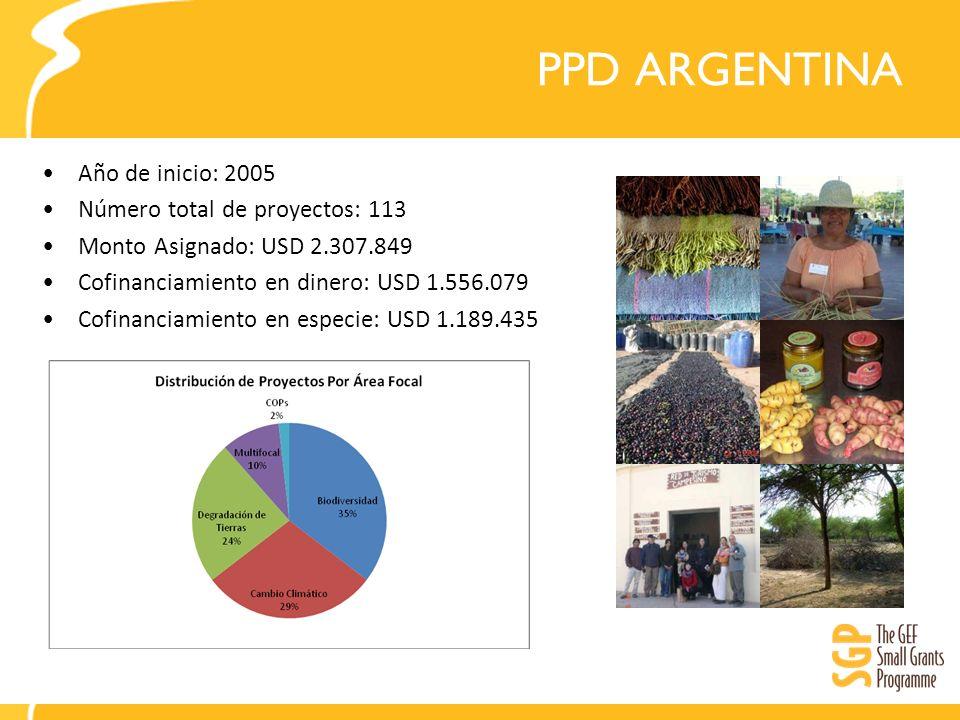 PPD ARGENTINA Año de inicio: 2005 Número total de proyectos: 113 Monto Asignado: USD 2.307.849 Cofinanciamiento en dinero: USD 1.556.079 Cofinanciamie