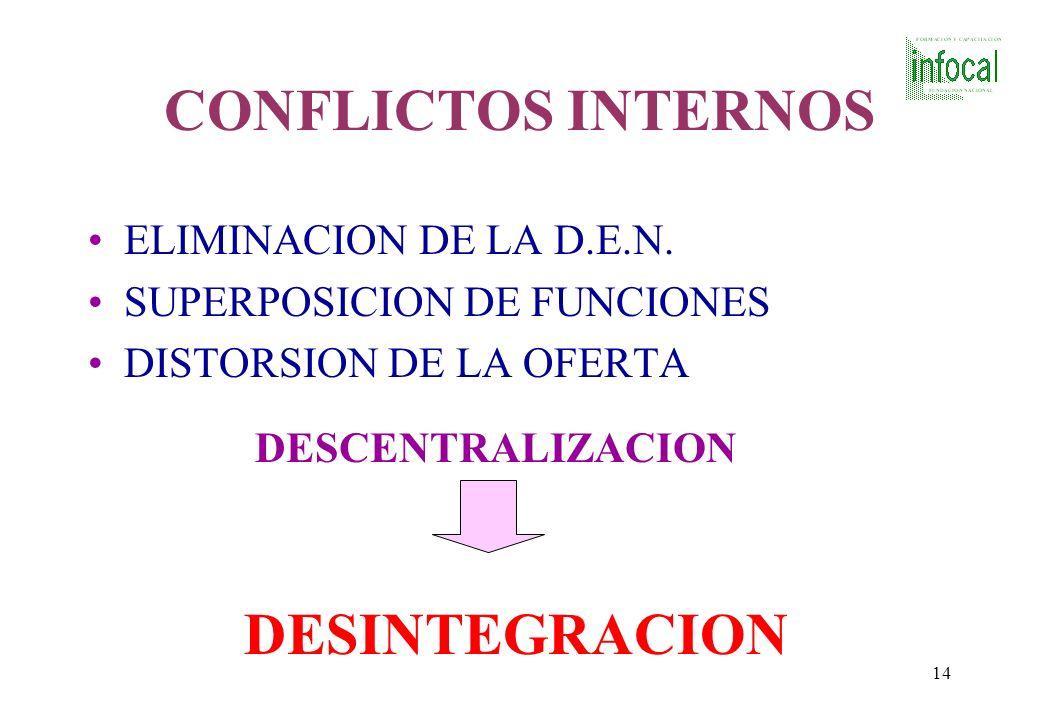 13 Contextualización social - INFOCAL