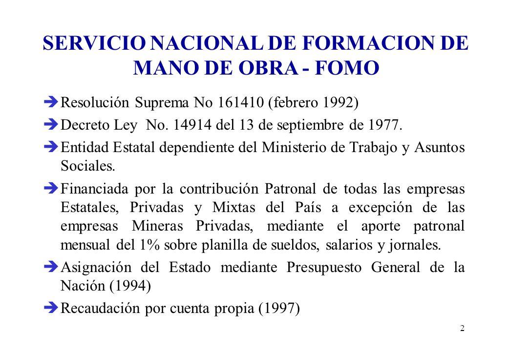 1 REUNION TECNICA LOS EMPLEADORES Y LA FORMACION PROFESIONAL EN AMERICA LATINA Y EL CARIBE PRESENTACION DE BOLIVIA