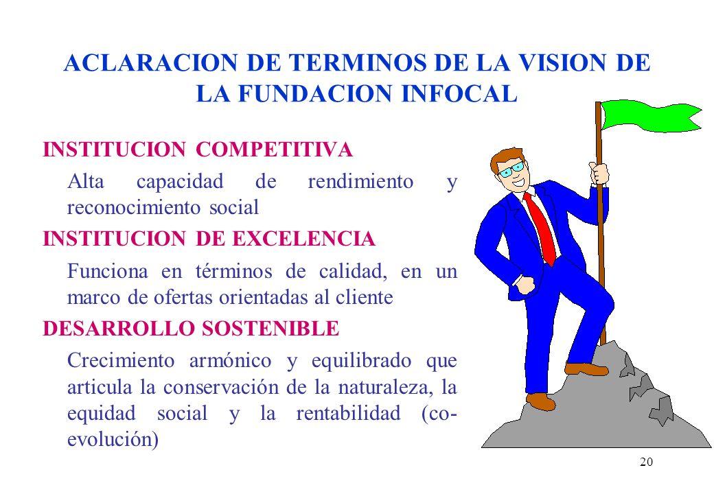 19 VISION DE INFOCAL SOMOS UNA INSTITUCION COMPETITIVA Y DE EXCELENCIA QUE RESPONDE A LAS NECESIDADES DE FORMACION PROFESIONAL LABORAL EN FUNCION DEL