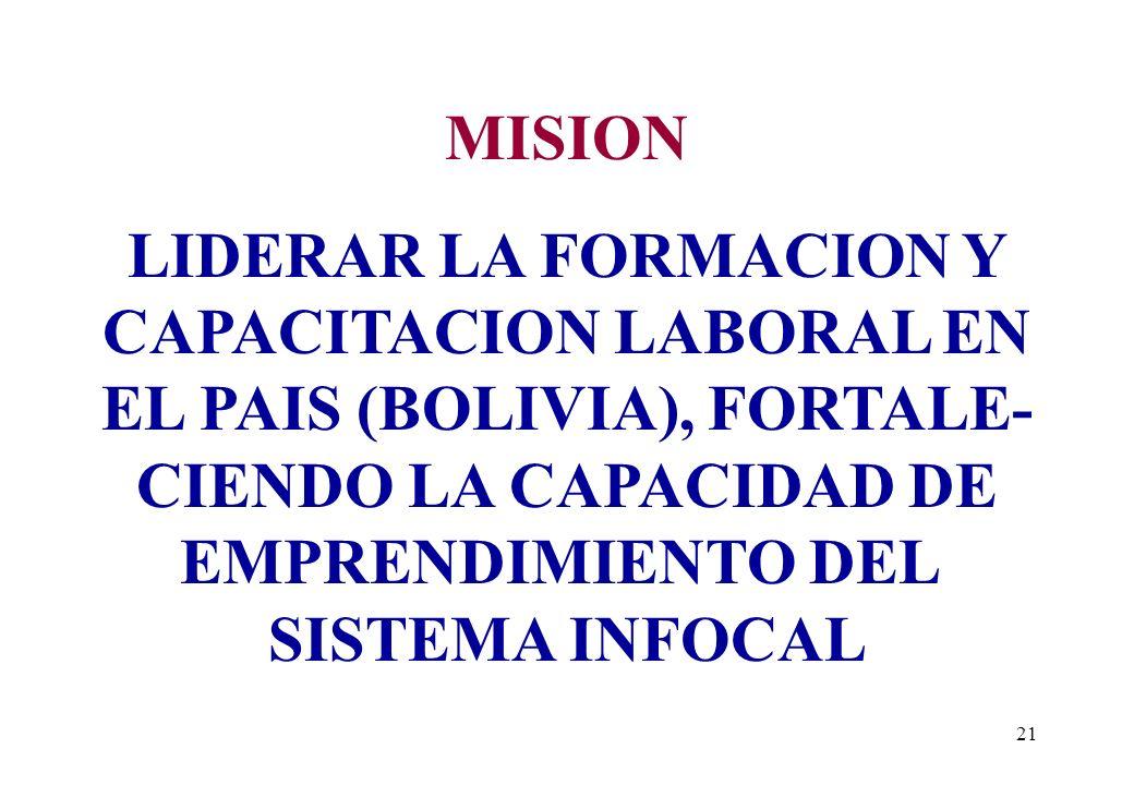 20 ACLARACION DE TERMINOS DE LA VISION DE LA FUNDACION INFOCAL INSTITUCION COMPETITIVA Alta capacidad de rendimiento y reconocimiento social INSTITUCI