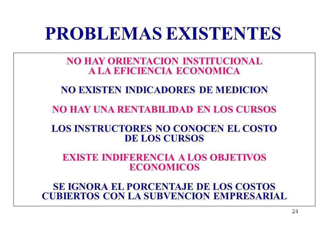 23 CONCEPTO EMPRESARIAL DE LAS IFP Las IFP deben orientarse al principio de eficiencia económica, en el cual los ingresos deben exceder a los egresos
