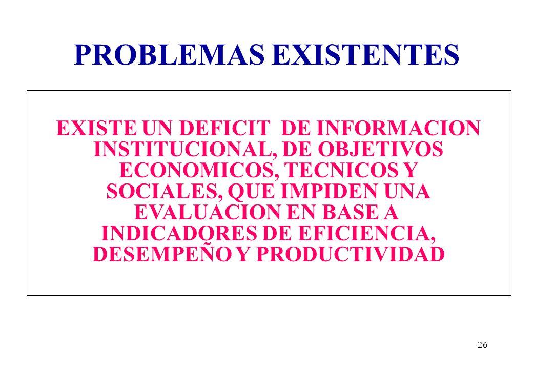 25 PROBLEMAS EXISTENTES EXISTE UNA CAPACIDAD OCIOSA NO SE DETECTAN NECESIDADES REALES DE SOLVENTAR LOS ALTOS COSTOS DE LOS CURSOS NO SE UTILIZA ADECUA