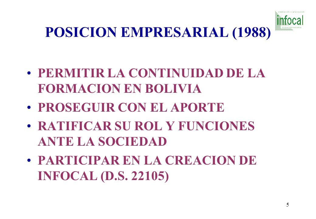 4 èCambios en las Políticas Económicas Bolivianas (D.S. 21060). èReformas a la Ley Tributaria (Ley 843) èAdministración Burocrática y Deficiente de FO