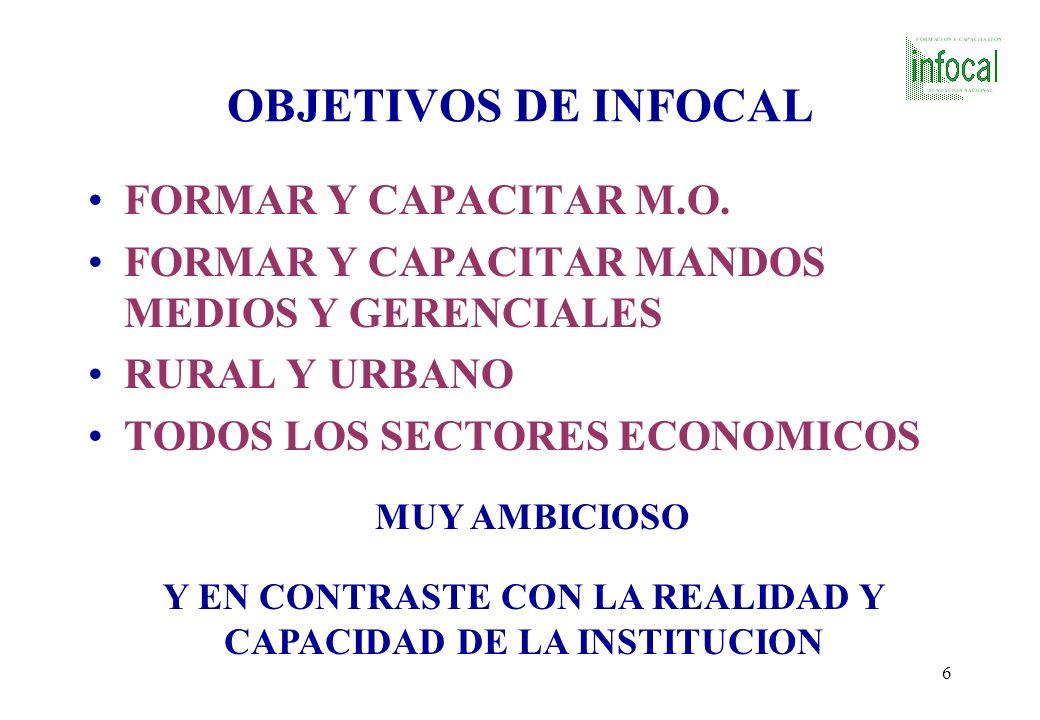5 POSICION EMPRESARIAL (1988) PERMITIR LA CONTINUIDAD DE LA FORMACION EN BOLIVIA PROSEGUIR CON EL APORTE RATIFICAR SU ROL Y FUNCIONES ANTE LA SOCIEDAD