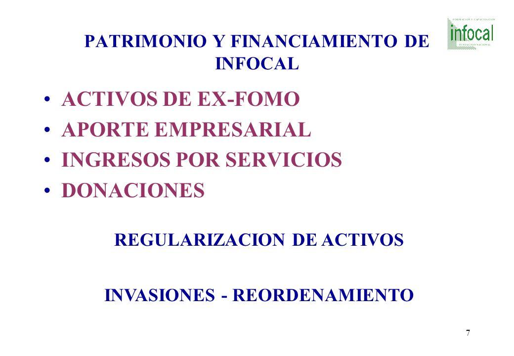 6 OBJETIVOS DE INFOCAL FORMAR Y CAPACITAR M.O. FORMAR Y CAPACITAR MANDOS MEDIOS Y GERENCIALES RURAL Y URBANO TODOS LOS SECTORES ECONOMICOS MUY AMBICIO