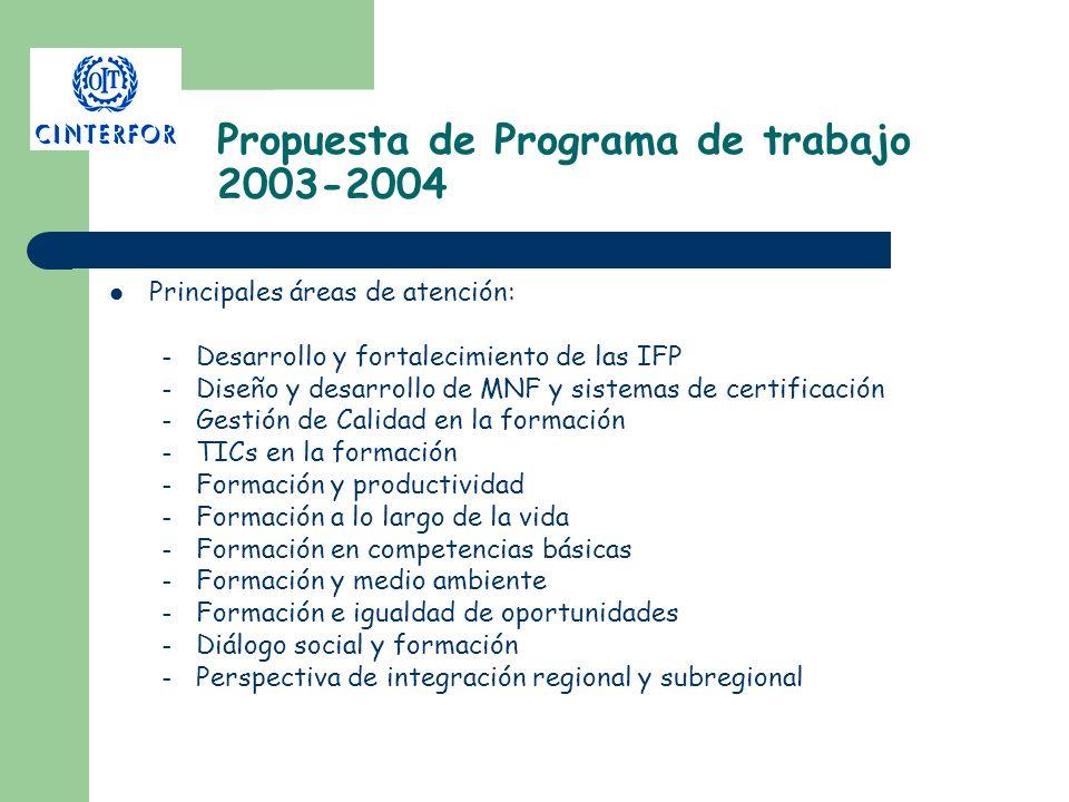 Propuesta de Programa de trabajo 2003-2004 Principales áreas de atención: – Desarrollo y fortalecimiento de las IFP – Diseño y desarrollo de MNF y sis