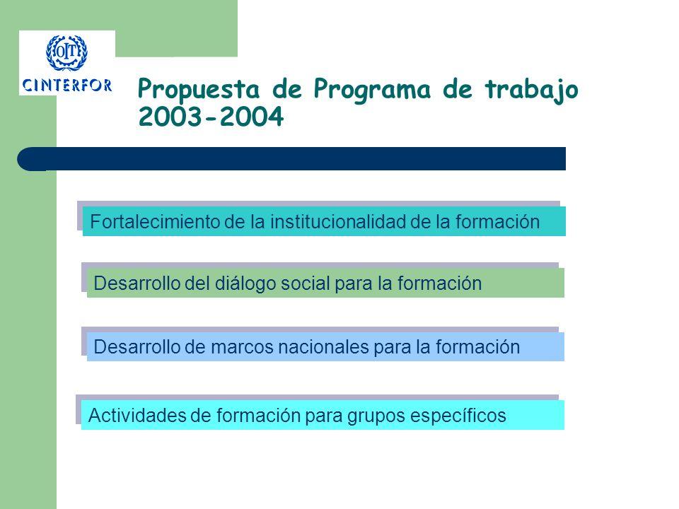 Propuesta de Programa de trabajo 2003-2004 Fortalecimiento de la institucionalidad de la formación Desarrollo del diálogo social para la formación Des