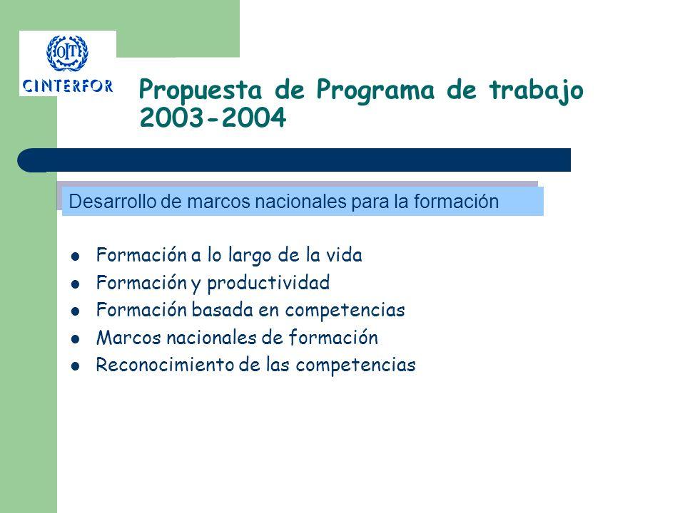 Propuesta de Programa de trabajo 2003-2004 Formación a lo largo de la vida Formación y productividad Formación basada en competencias Marcos nacionale