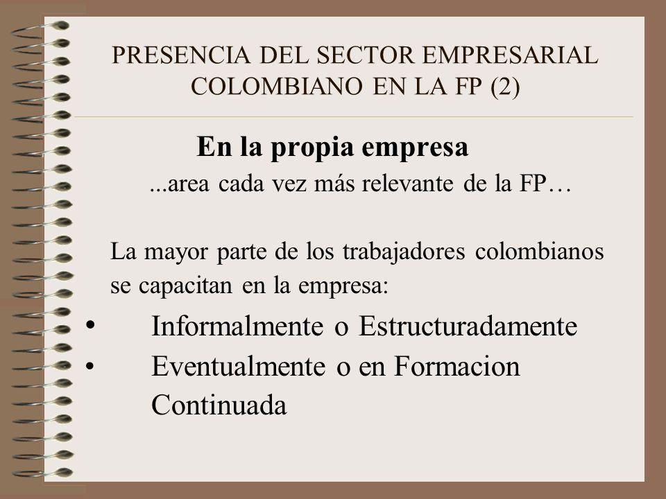 PRESENCIA DEL SECTOR EMPRESARIAL COLOMBIANO EN LA FP (2) En la propia empresa...area cada vez más relevante de la FP… La mayor parte de los trabajadores colombianos se capacitan en la empresa: Informalmente o Estructuradamente Eventualmente o en Formacion Continuada