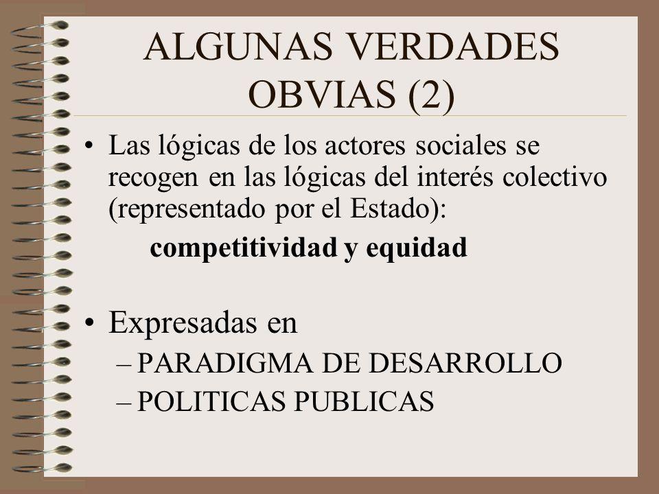 ALGUNAS VERDADES OBVIAS (2) Las lógicas de los actores sociales se recogen en las lógicas del interés colectivo (representado por el Estado): competitividad y equidad Expresadas en –PARADIGMA DE DESARROLLO –POLITICAS PUBLICAS