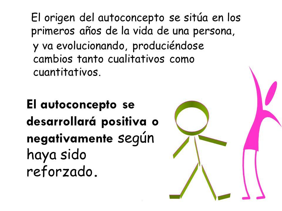 Características Atributos Cualidades El autoconcepto se forma respecto a Defectos Capacidades Límites