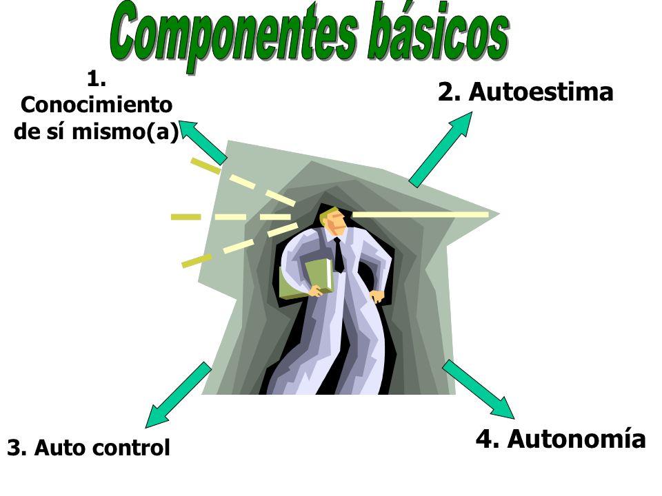 1. Conocimiento de sí mismo(a) 2. Autoestima 3. Auto control 4. Autonomía