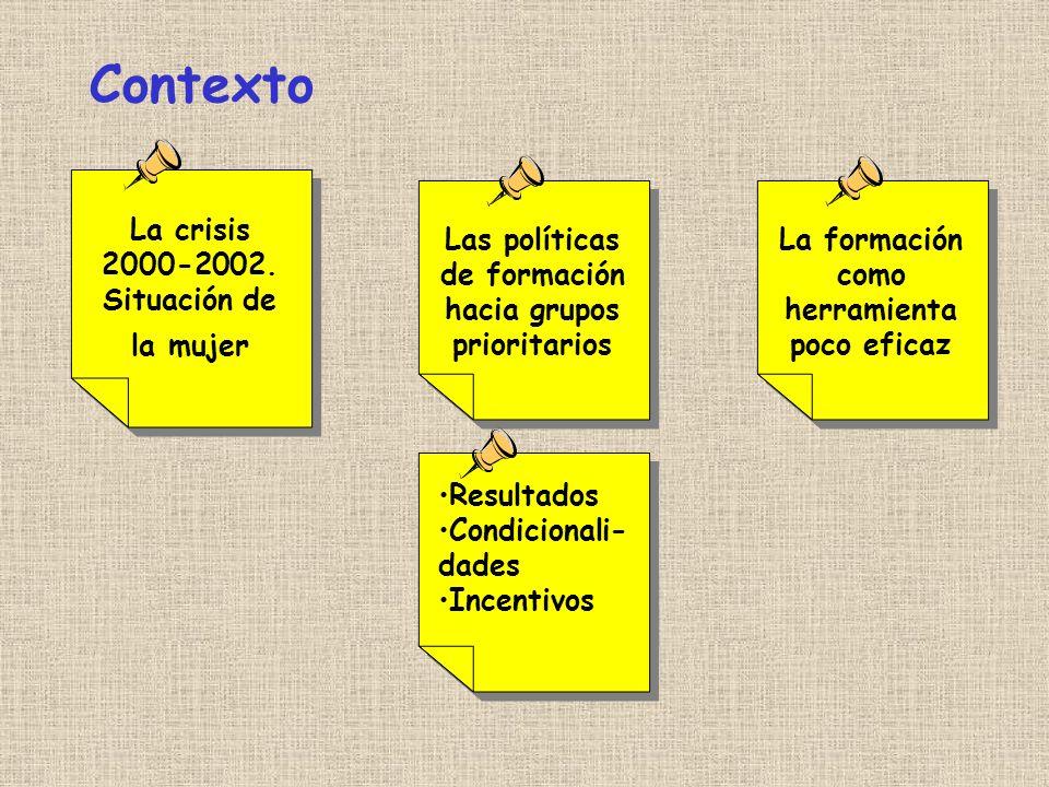 La crisis 2000-2002.