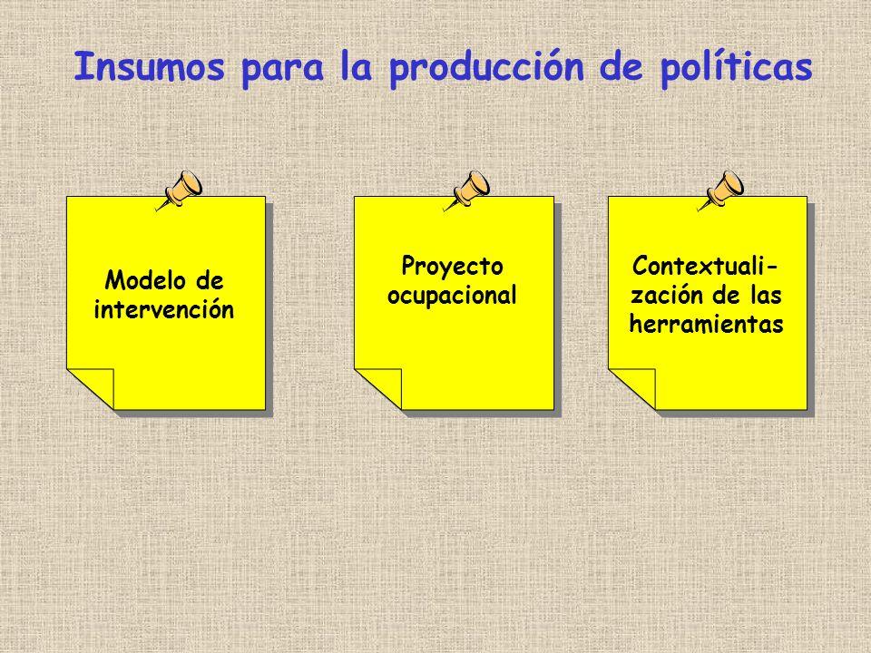 Insumos para la producción de políticas Modelo de intervención Proyecto ocupacional Contextuali- zación de las herramientas