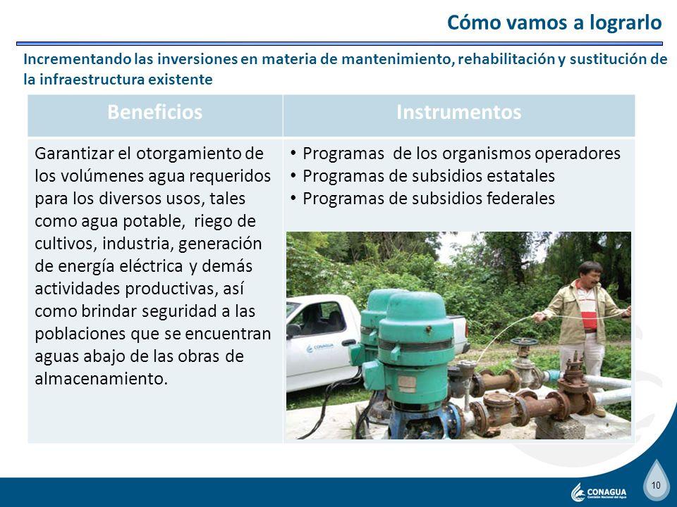 9 BeneficiosInstrumentos Incrementar la productividad del agua que redundará en mayores ingresos de los productores, en el uso más eficiente del agua,