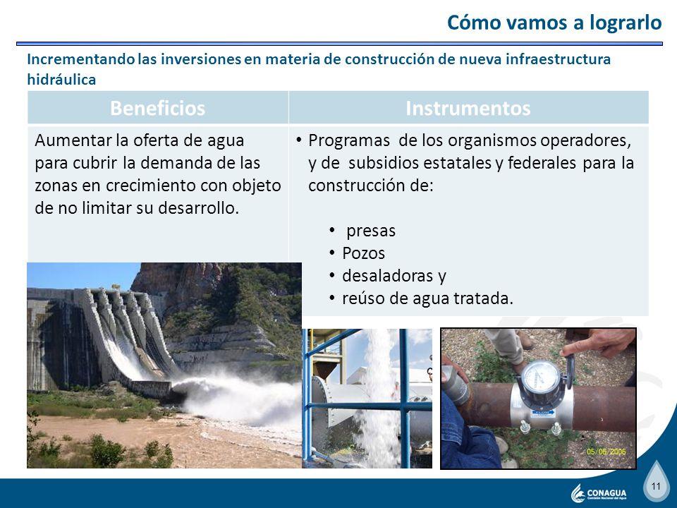 10 BeneficiosInstrumentos Garantizar el otorgamiento de los volúmenes agua requeridos para los diversos usos, tales como agua potable, riego de cultiv