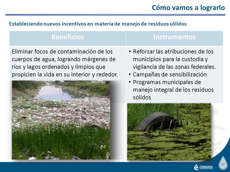 16 BeneficiosInstrumentos Reducir la vulnerabilidad ante los fenómenos naturales, pérdida de recursos, ocupación sin planeación del suelo, generación