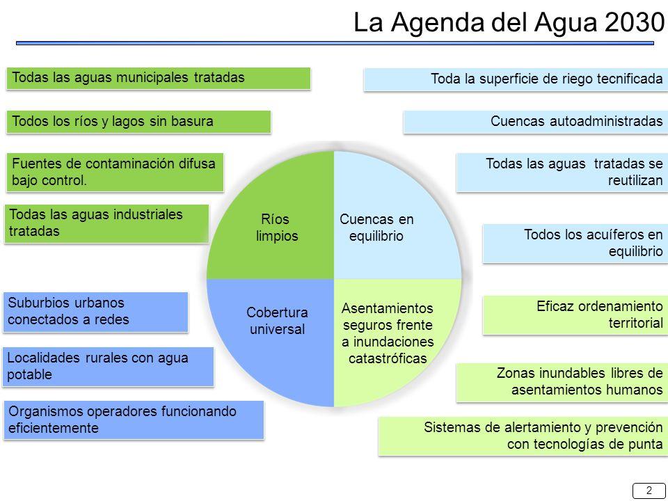 1 Qué queremos lograr Heredar en el 2030 un México con sustentabilidad hídrica, es decir, con ríos limpios, cuencas y acuíferos en equilibrio, cobertu