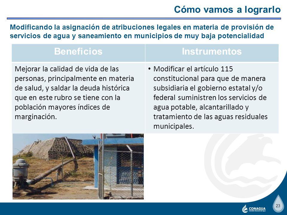 22 BeneficiosInstrumentos Propiciar la efectividad y la continuidad de las políticas del agua en los ámbitos local, regional y nacional, así como su m