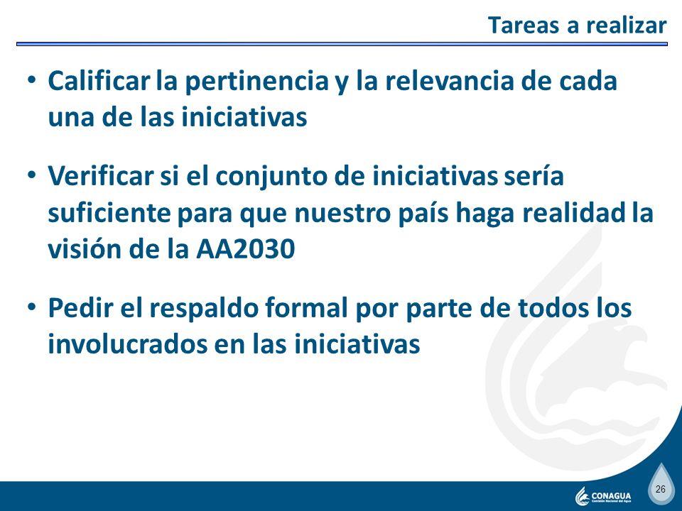 25 BeneficiosInstrumentos Mejorar la capacidad para hacer respetar los requerimientos y exigencias del agua frente al resto de las políticas nacionale