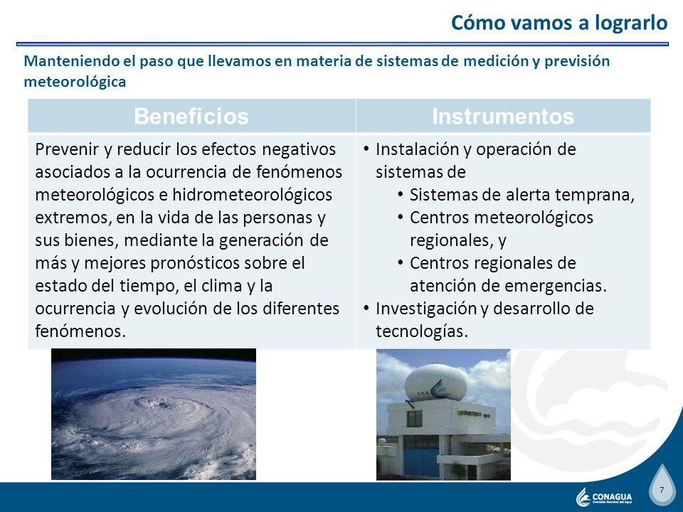 6 BeneficiosInstrumentos Coadyuvar al uso eficiente del recurso hídrico para revertir la sobreexplotación de acuíferos y regular el mercado de derecho
