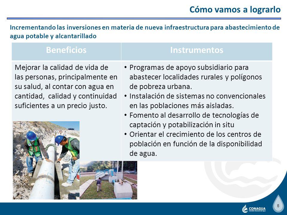 7 Cómo vamos a lograrlo Manteniendo el paso que llevamos en materia de sistemas de medición y previsión meteorológica BeneficiosInstrumentos Prevenir