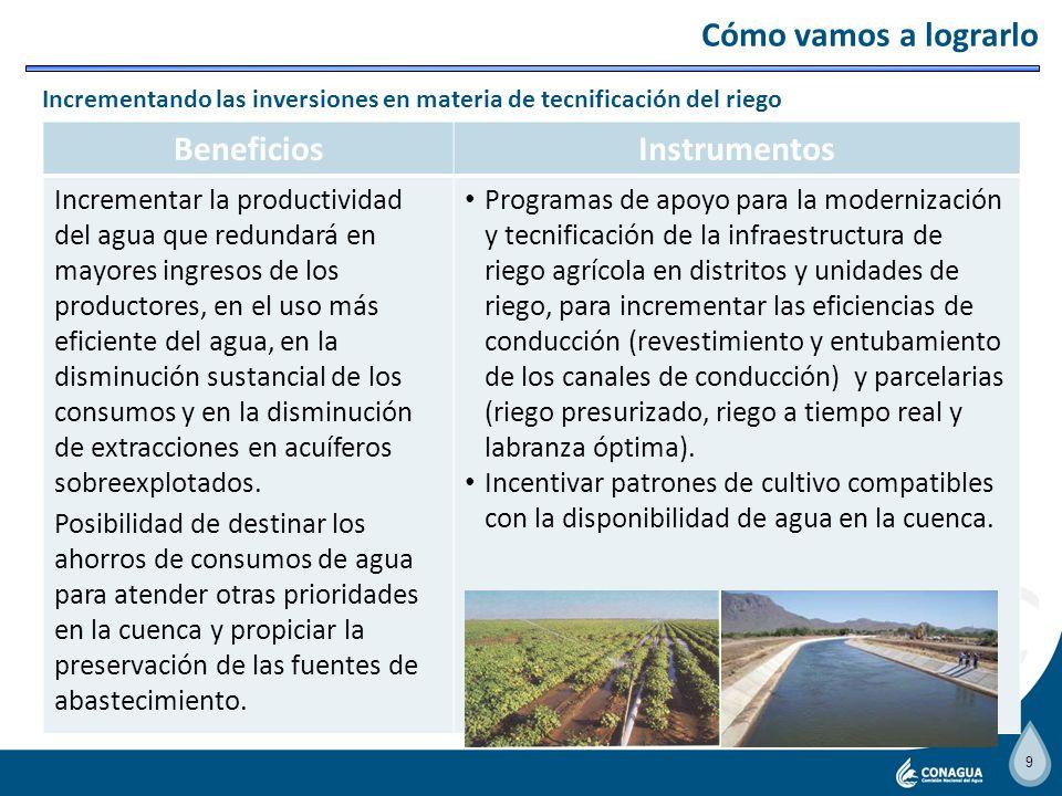 8 BeneficiosInstrumentos Mejorar la calidad de vida de las personas, principalmente en su salud, al contar con agua en cantidad, calidad y continuidad