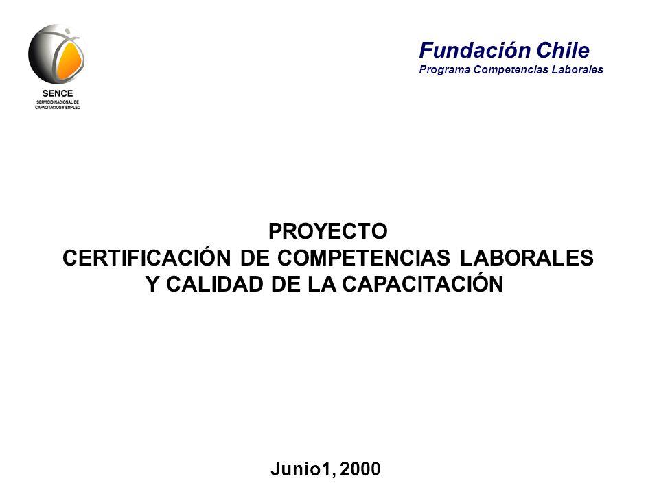PROYECTO CERTIFICACIÓN DE COMPETENCIAS LABORALES Y CALIDAD DE LA CAPACITACIÓN Junio1, 2000 Fundación Chile Programa Competencias Laborales