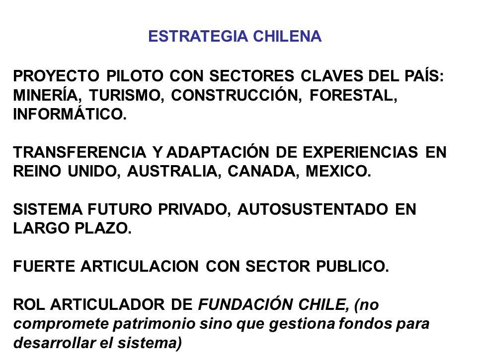 ESTRATEGIA CHILENA PROYECTO PILOTO CON SECTORES CLAVES DEL PAÍS: MINERÍA, TURISMO, CONSTRUCCIÓN, FORESTAL, INFORMÁTICO.