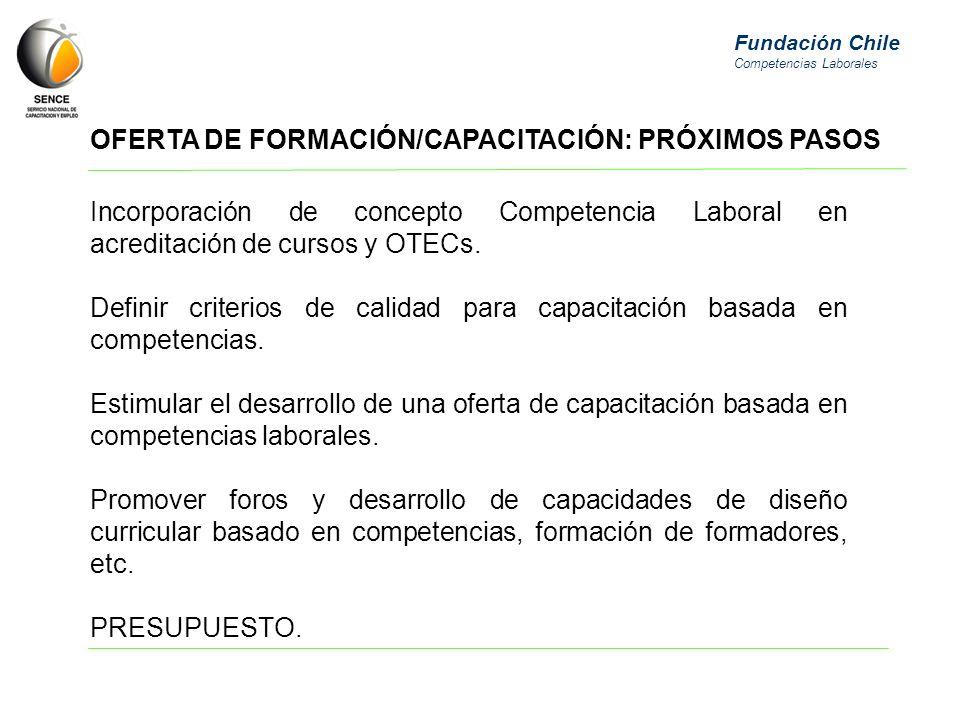 Fundación Chile Competencias Laborales OFERTA DE FORMACIÓN/CAPACITACIÓN: PRÓXIMOS PASOS Incorporación de concepto Competencia Laboral en acreditación de cursos y OTECs.
