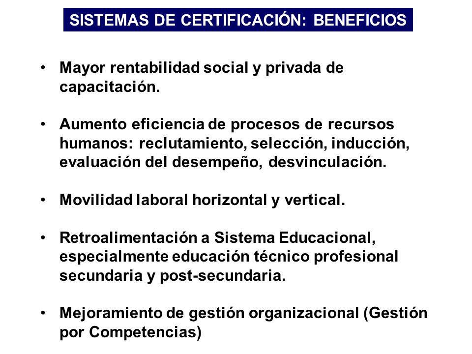 SISTEMAS DE CERTIFICACIÓN: BENEFICIOS Mayor rentabilidad social y privada de capacitación.