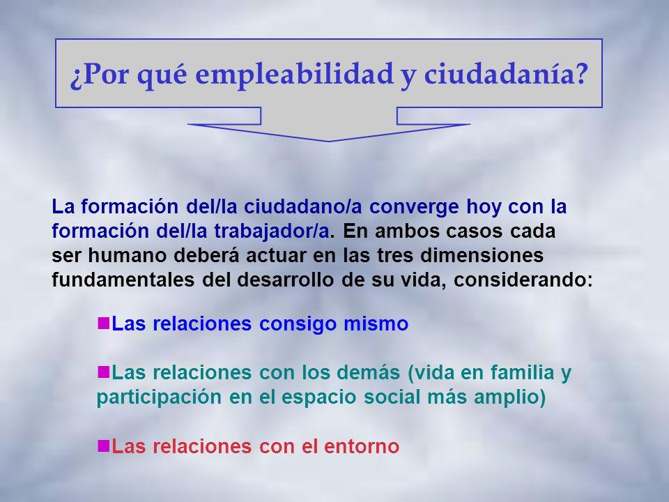 Las relaciones consigo mismo Las relaciones con los demás (vida en familia y participación en el espacio social más amplio) Las relaciones con el entorno ¿Por qué empleabilidad y ciudadanía.