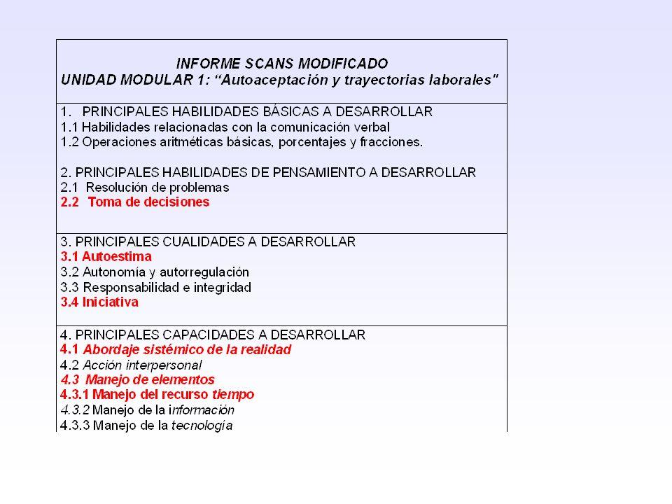 Módulo de formación para la empleabilidad Objetivo: 4 aplicar, en ejemplos, estrategias y herramientas para desarrollar y/o aumentar el grado de emple