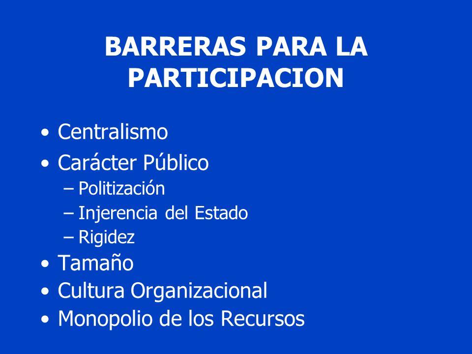 Centralismo Carácter Público –Politización –Injerencia del Estado –Rigidez Tamaño Cultura Organizacional Monopolio de los Recursos BARRERAS PARA LA PARTICIPACION
