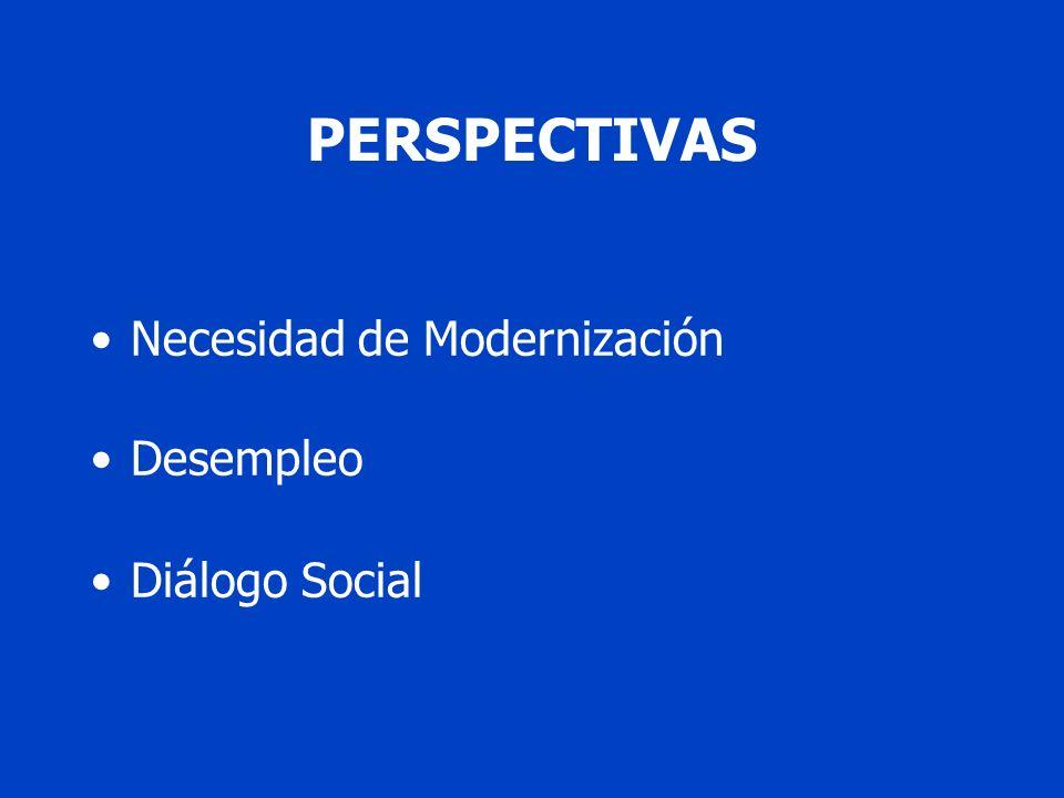 Necesidad de Modernización Desempleo Diálogo Social PERSPECTIVAS